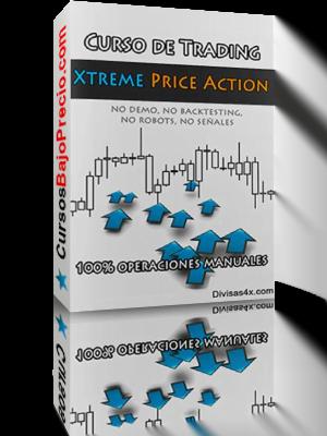 Xtreme Price Action