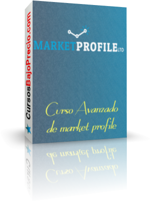 Market Profile LTD